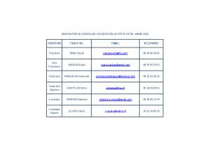 bureau2016-pdf